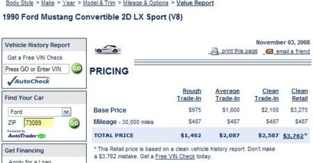 1990 5.0 Mustang Convertible NADA pricing