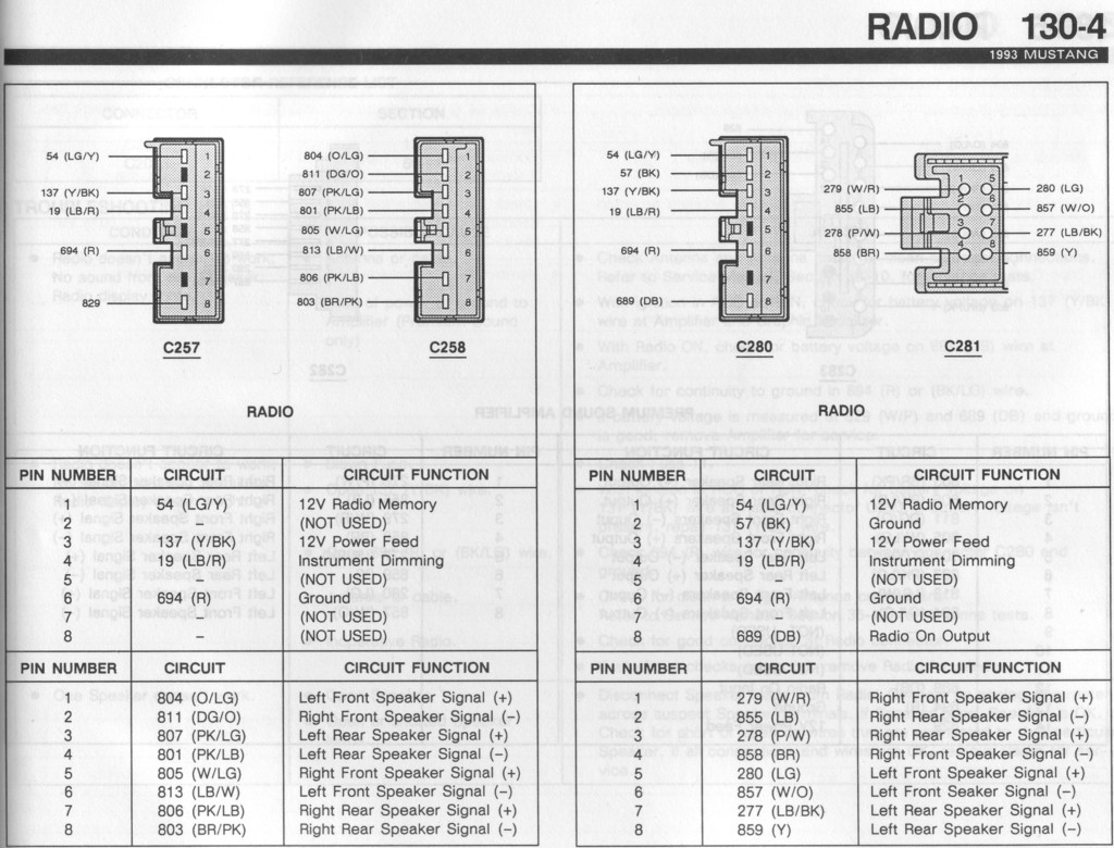 ford radio wiring color code on ford images free download wiring Ford Radio Wiring Color Code ford radio wiring color code 5 vw radio wiring diagram delco radio wiring color codes ford radio wiring color codes